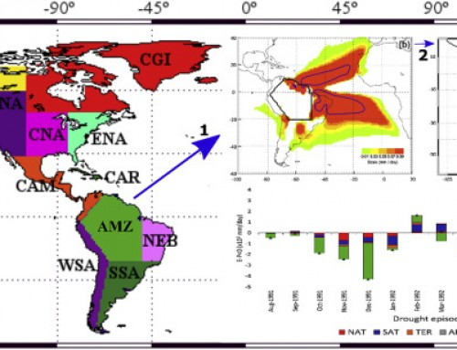 New paper by members of IDL in the Earth-Science Reviews