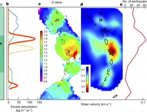 Article – Variable water input controls evolution of the Lesser Antilles volcanic arc